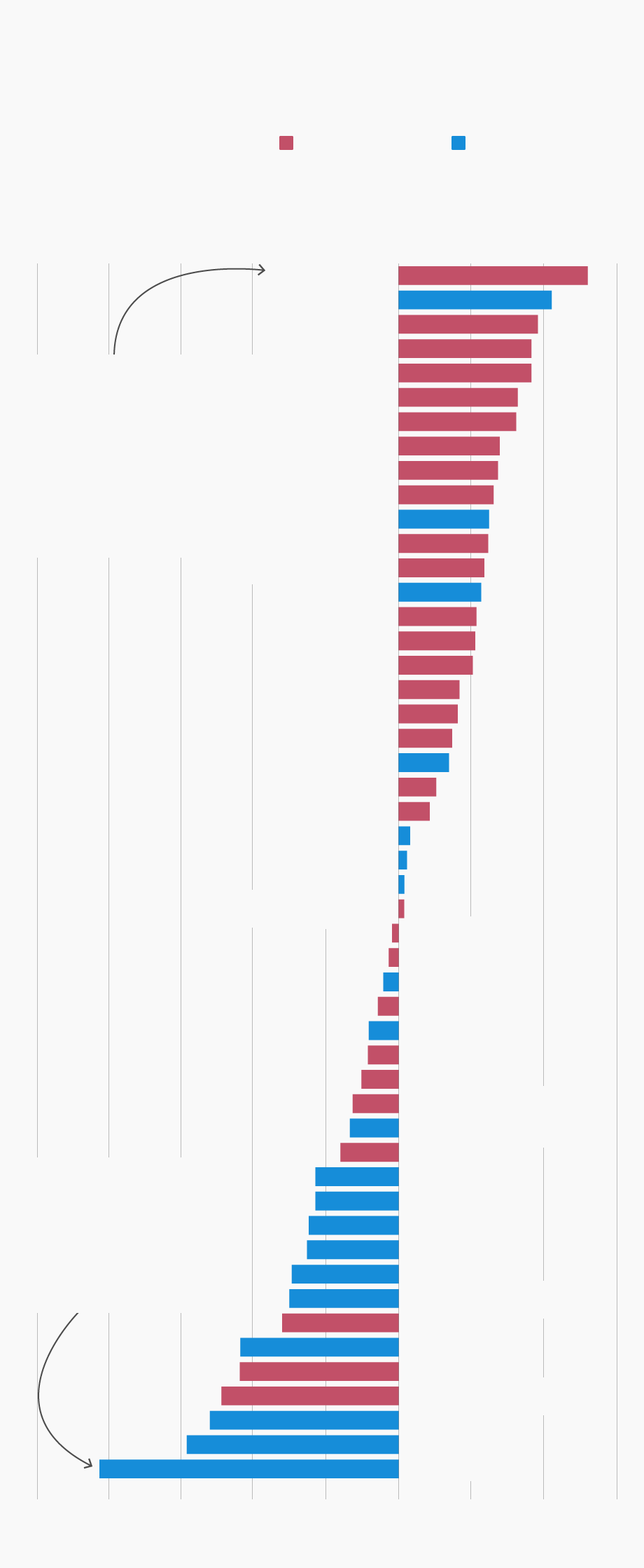 Every US state ranked by how difficult it is to vote there — Quartz