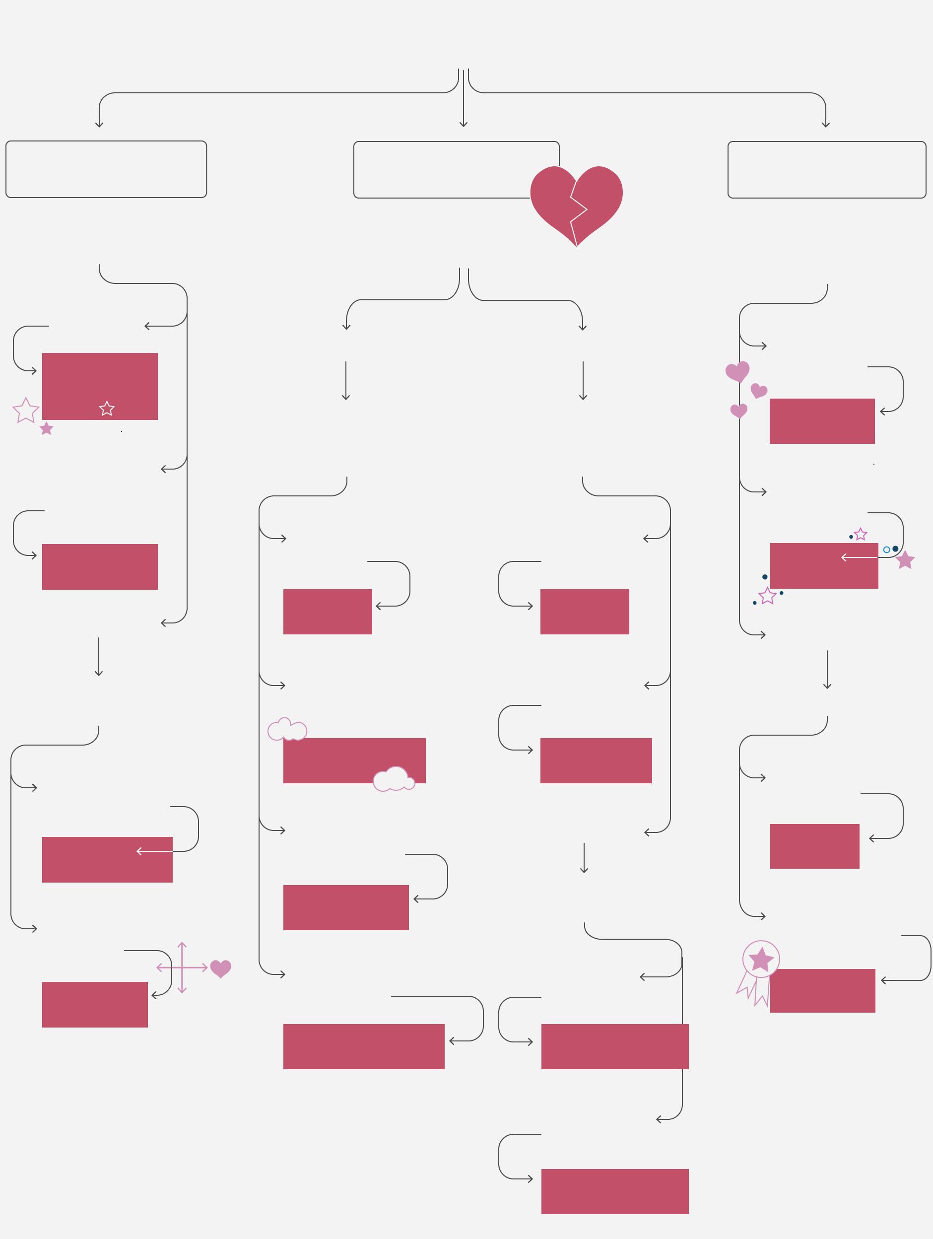 The best breakup song for your most recent heartbreak — Quartzy